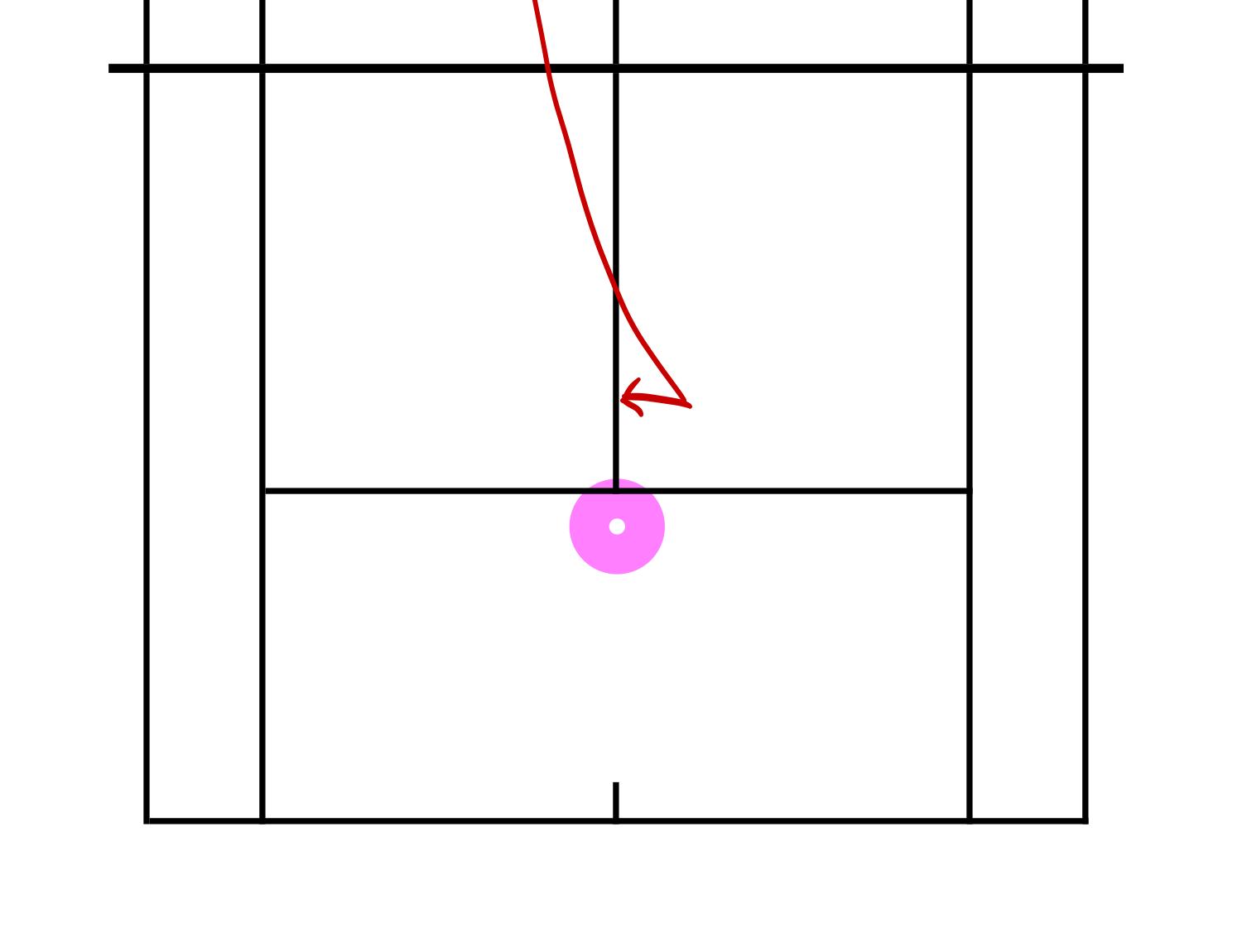 下からのファーストサーブ(右利き)に対する構える位置